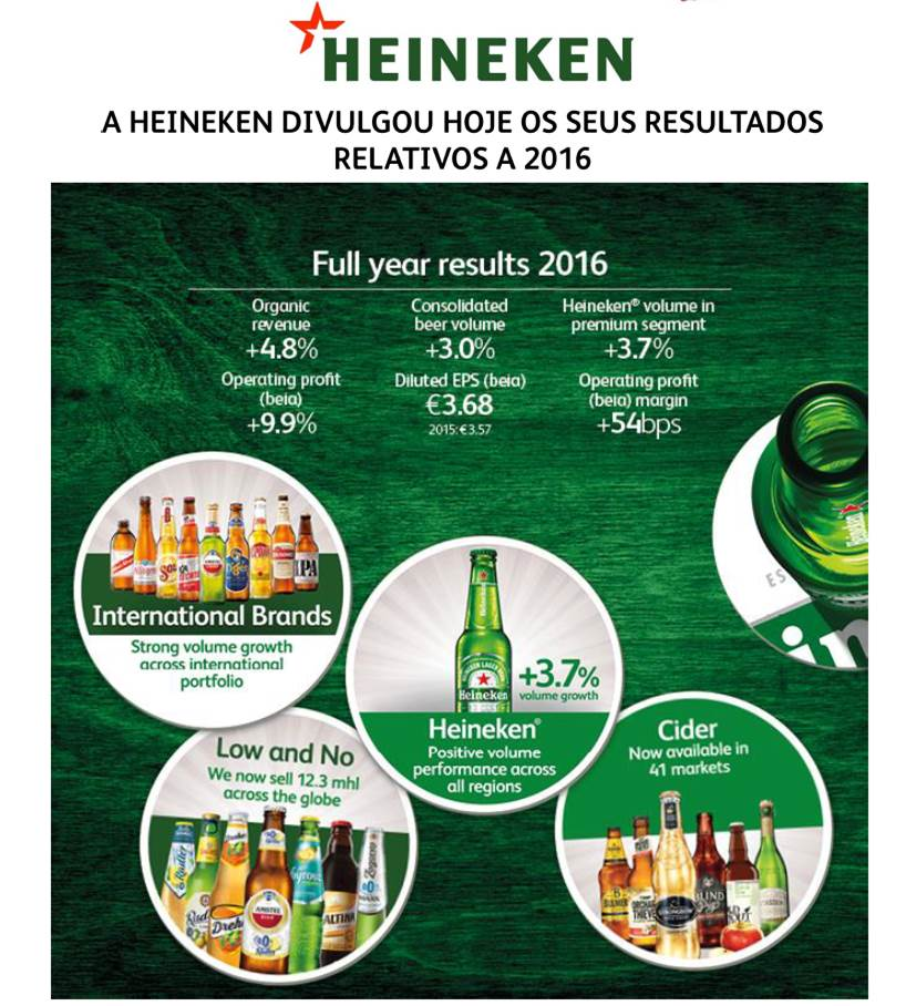 Our Corporate Member Heineken publishes 2016 results